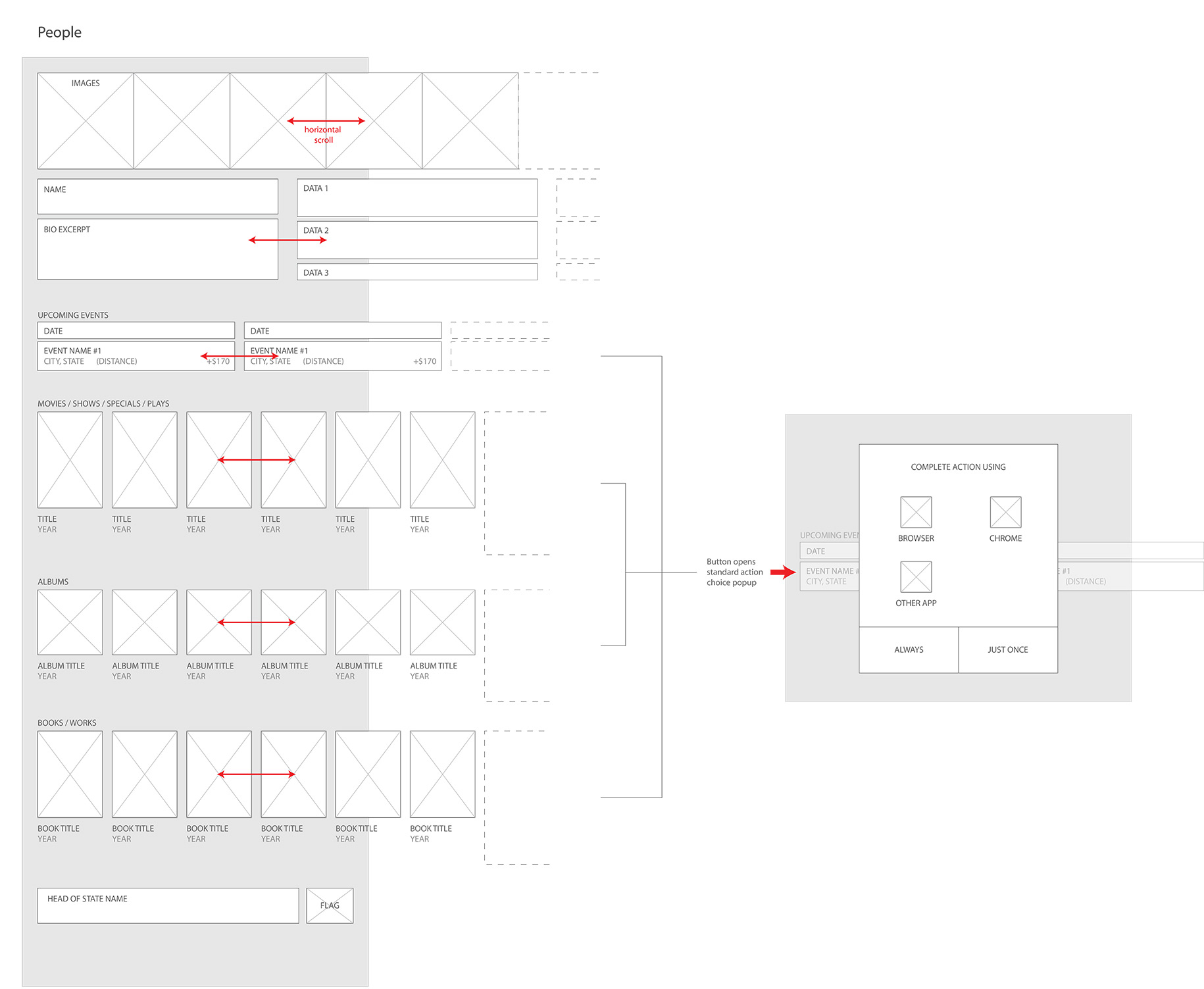Wireframe-People-smartphone