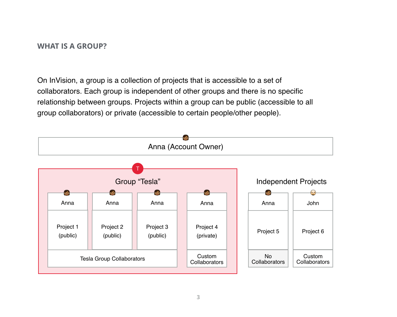 InVision-Groups_Cecile.003